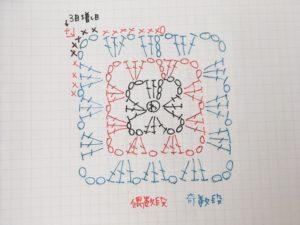 グラニーブランケット 編み図