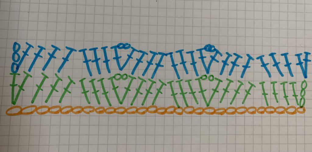 ウエーブ模様ブランケットの編み図