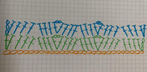 ウエーブ 模様 ブランケット 編み図
