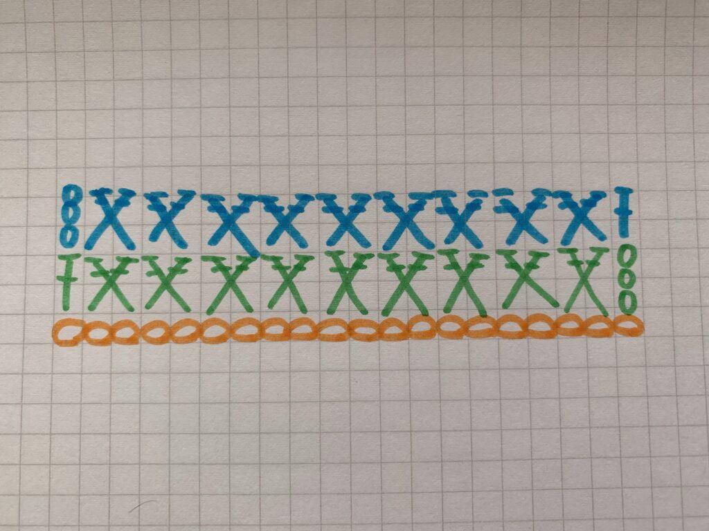 ミックスケーク ブランケット 編み図