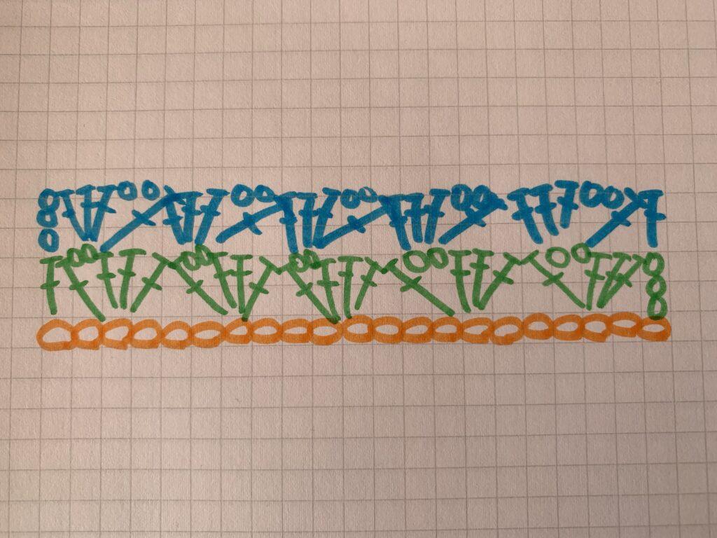 おとなグラデーションで編んだブランケットの編み図