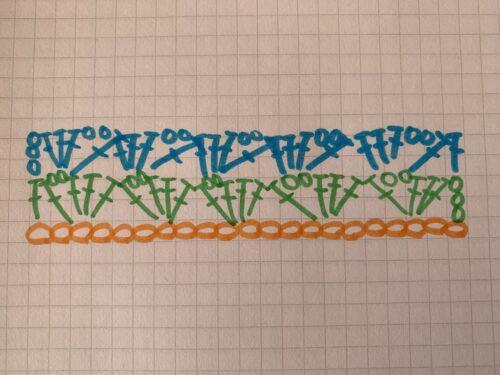 おとグラ ブランケット 編み図