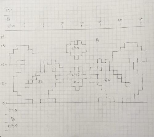リスさんとどんぐりの編み込み模様図