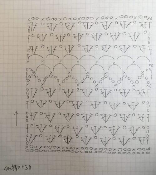 長編み ネット編み 編み図