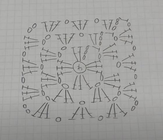 可愛いグラニーブランケットの編み図